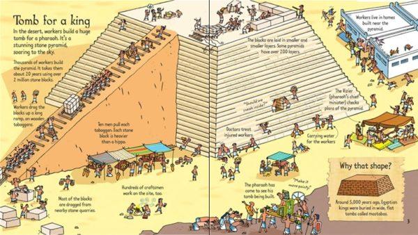 look inside mummies and pyramids 3