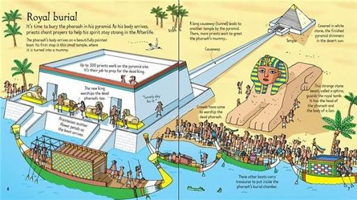 look inside mummies and pyramids inside